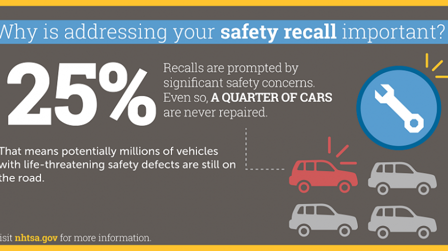 Infographic explaining the on average, 25% of recalled vehicles are not fixed.