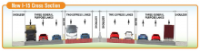A cross section of I-15 illustrating lane configurations after project completion