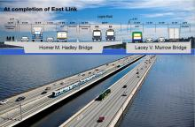 East Link project image