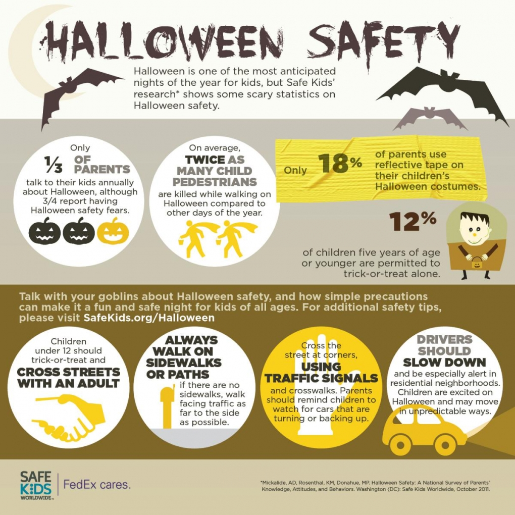 Halloween safety Info-graphic from safe-kids-dot.org