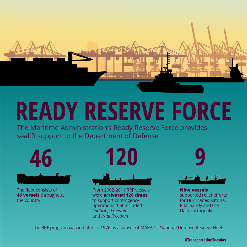 The RRF consists of 46 vessels; the force has been activated 120 times