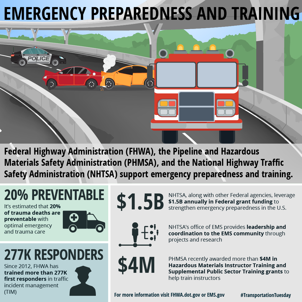 Graphic explaining that DOT supports EMS and First Responders