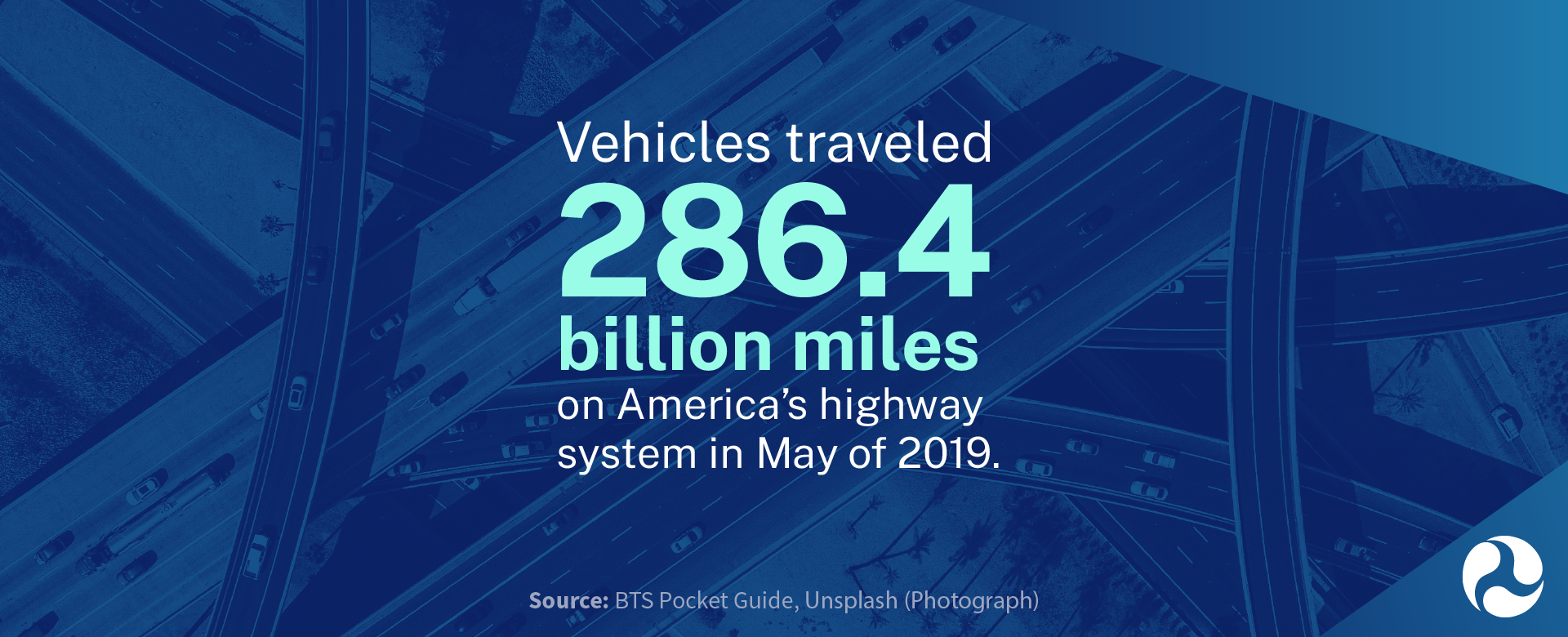 An info-graphic depicting a transportation fact.