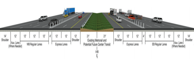 A cross-section of the proposed Transform 66 project roadway configuration