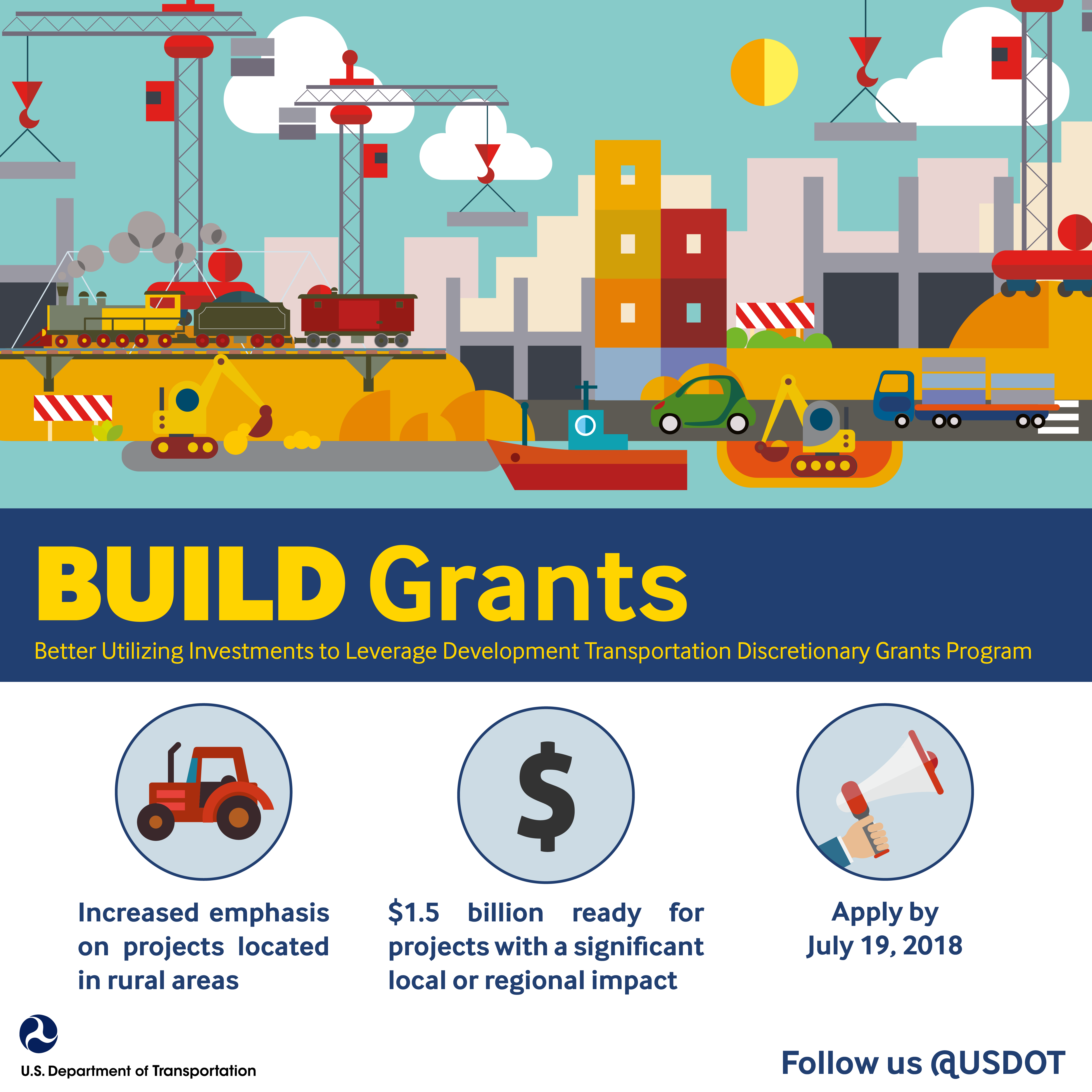 BUILD Discretionary Grants | US Department of Transportation