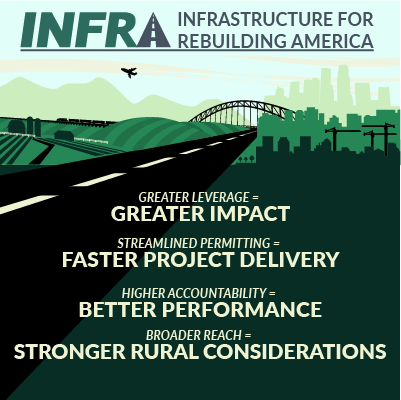 INFRA Logo and Graphic