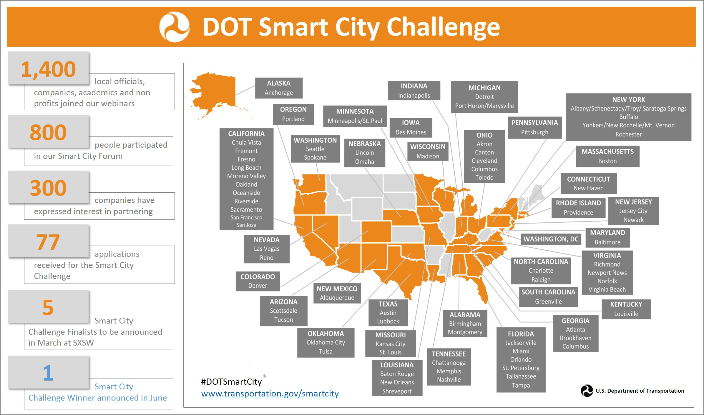 smart cities map