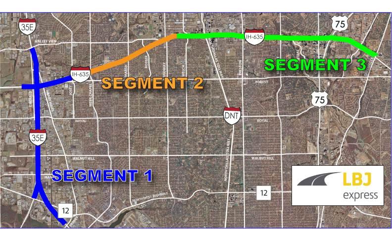 IH 635 Managed Lanes