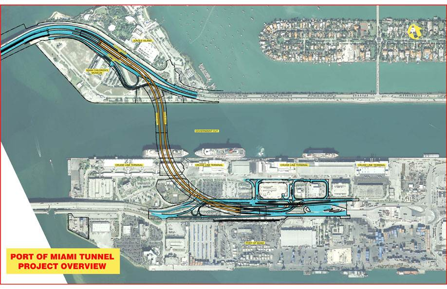 Port of Miami Tunnel