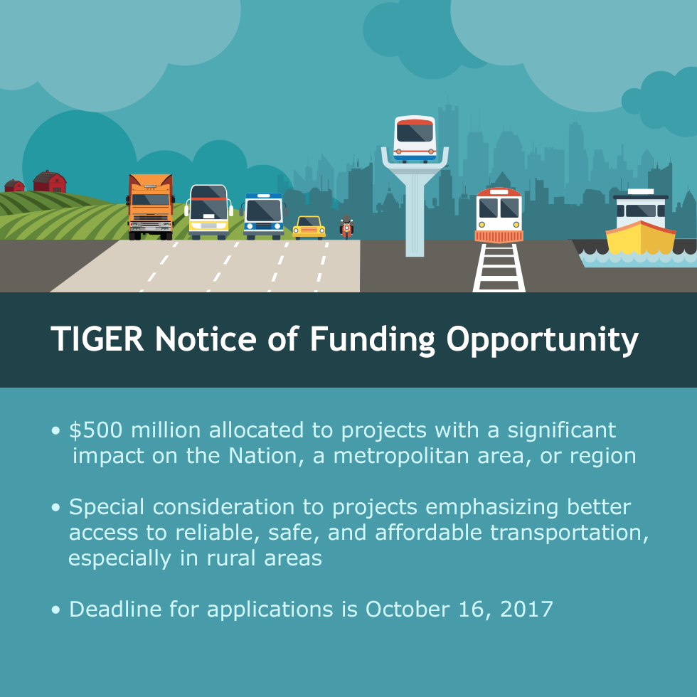TIGER Notice of Funding Opportunity