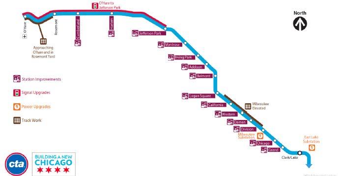 CTA Blue Line Project Schematic