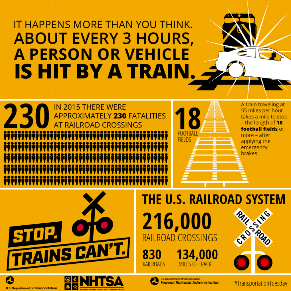 Railroad Grade Crossing Infographic
