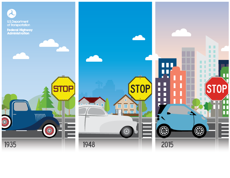 Graphic depicting evolution of stop signs
