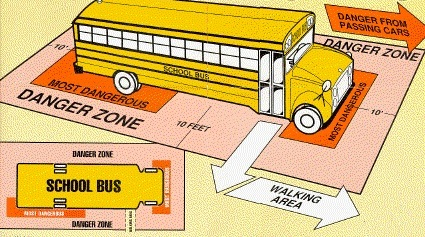 Graphic depicting how to safely walk near a school bus
