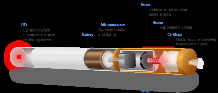 e-cigarette schematic drawing