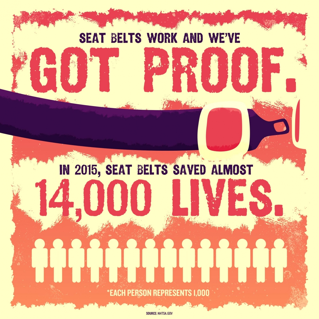 graphic - seat belts save lives
