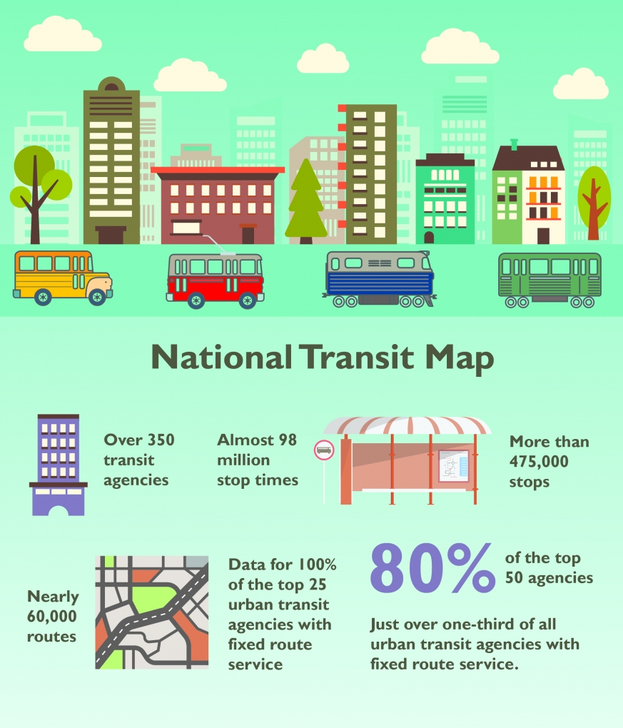 National Transit Map Statistics