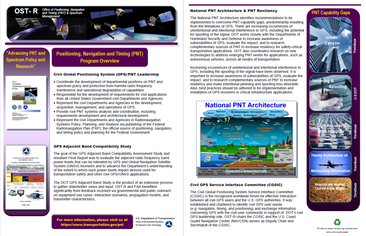 Positioning, Navigation and Timing (PNT) Program Overview Fact Sheet