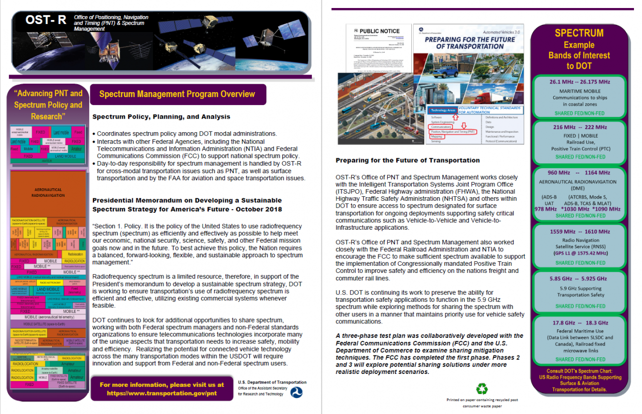 Spectrum Management Program Overview Fact Sheet