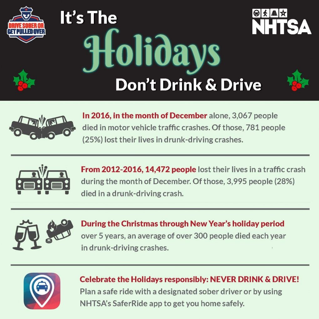holiday drunk driving facts us department of transportation