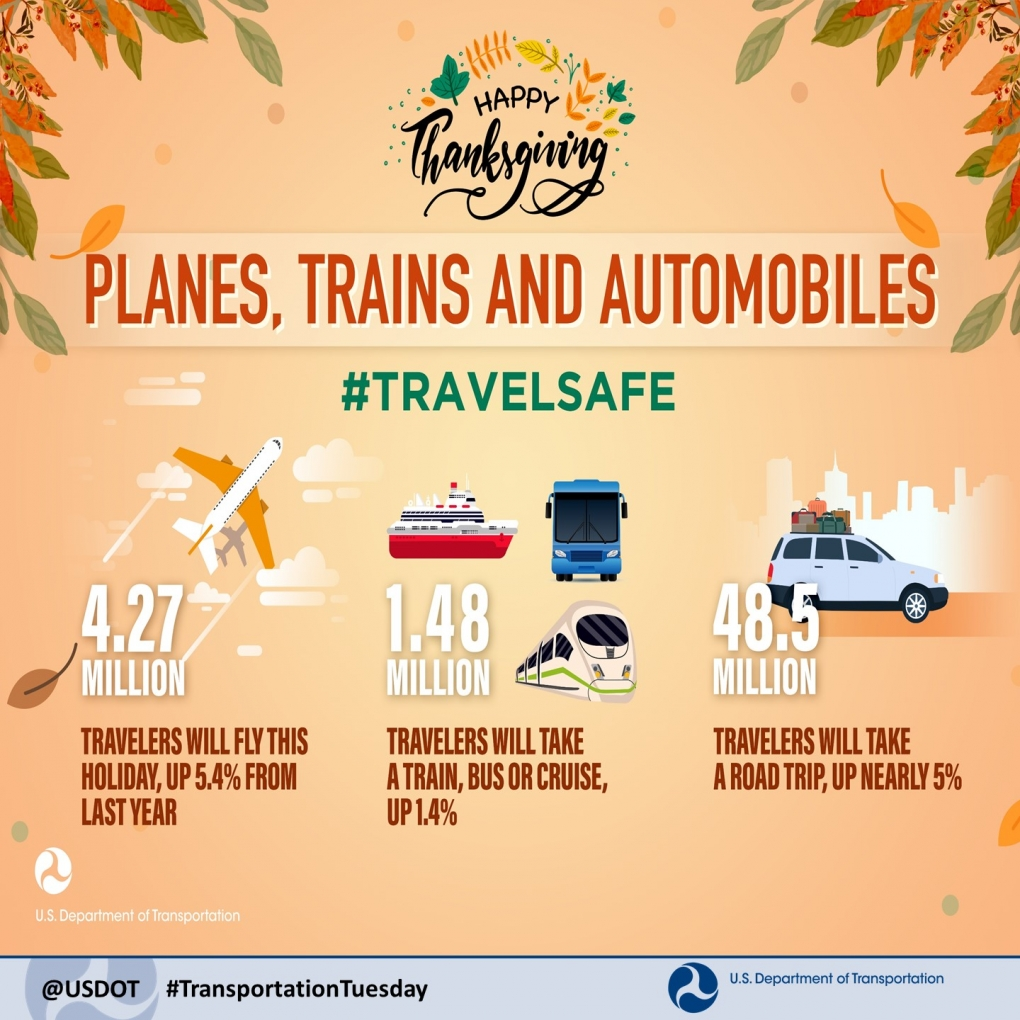 Planes, Trains, and Automobiles #TravelSafe
