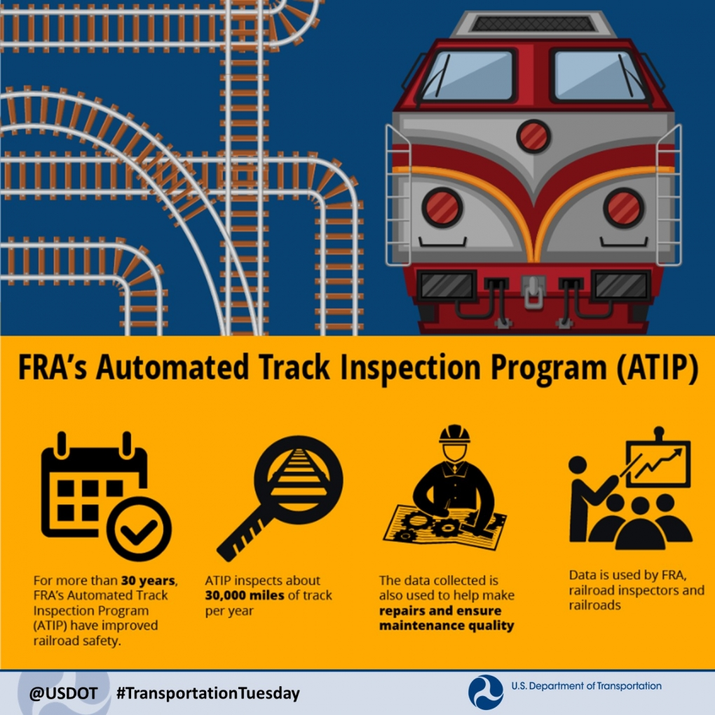 Federal Railroad Administration's Automated Track Inspection