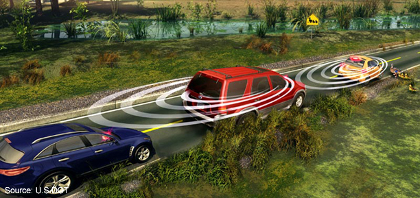 Rendering of a vehicle braking abruptly and sending a signal to vehicles behind it via V-2-V technology