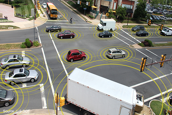 Rendering of connected vehicles communicating with each other as they pass through a busy intersection