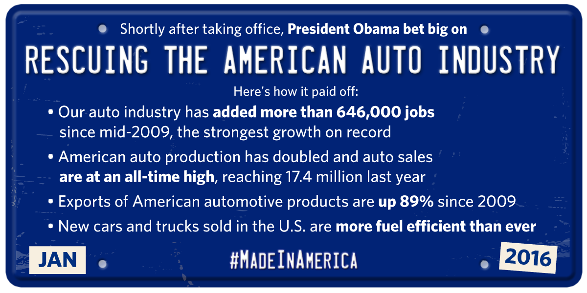 Auto industry recovery stats