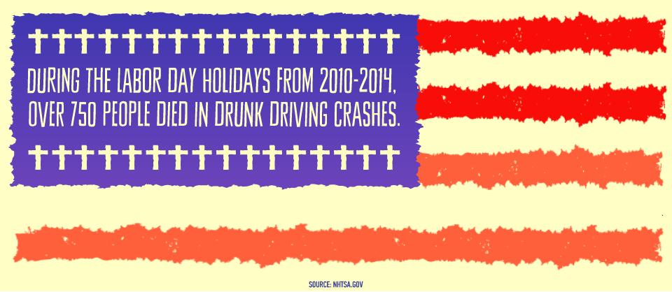 Drive sober or get pulled over graphic