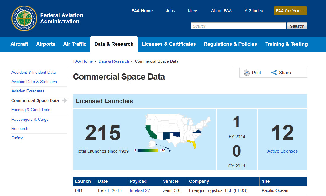 Screen capture of an interior FAA.gov web page