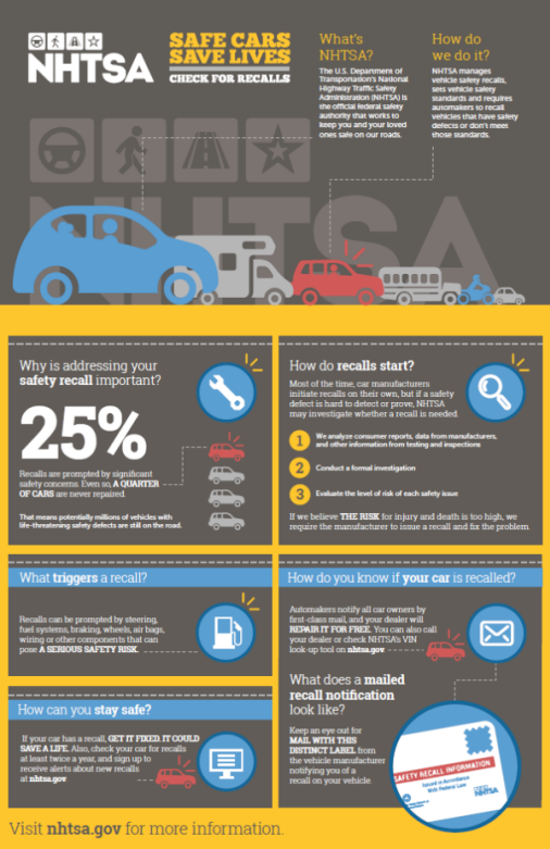 Safety Recall Tips and Stats infographics