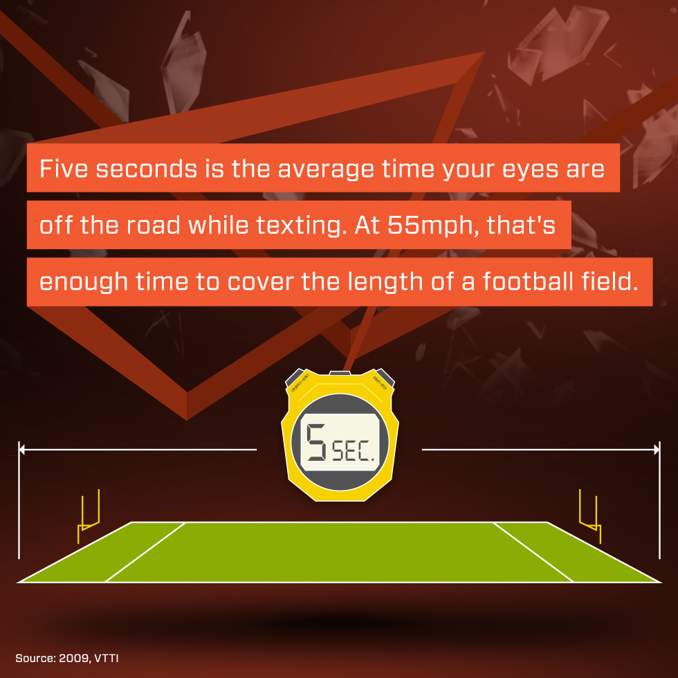 Five Seconds are the average time your eyes are off the road while texting.