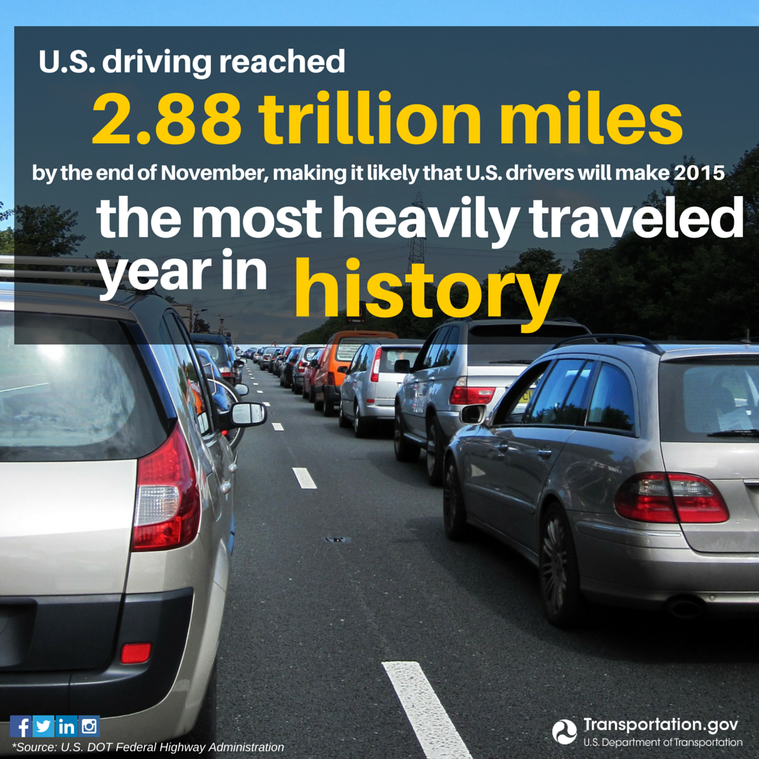 Infographic depicting that for Jan-Nov 2015, VMT was 2.88 trillion miles.