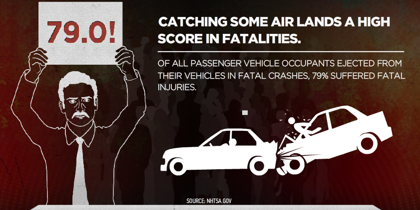 Graphic using vehicle ejection fatality data to persuade viewers to use seat belts