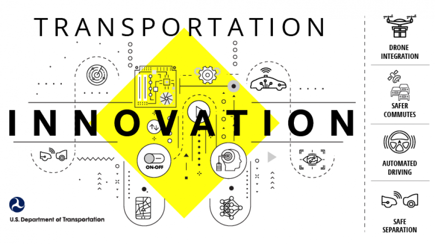transportation innovation banner