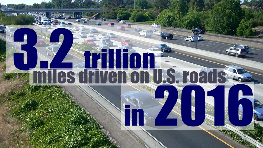 3.2 trillion miles driven on U.S. roads in 2016