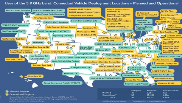 Uses of the 5.9 GHz Safety Band: Connected Vehicle Deployment Locations - Planned & Operational