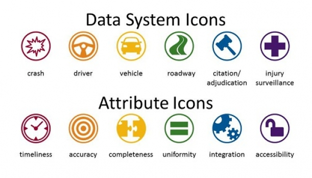 TR data system icons